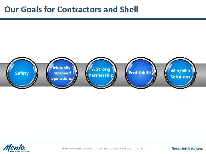 Our Goals for Contractors and Shell Safety Mutually improved operations A Strong Partnership Profitability