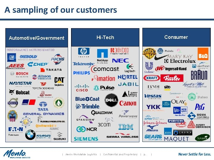 A sampling of our customers Automotive/Government Consumer Hi-Tech | Menlo Worldwide Logistics | Confidential