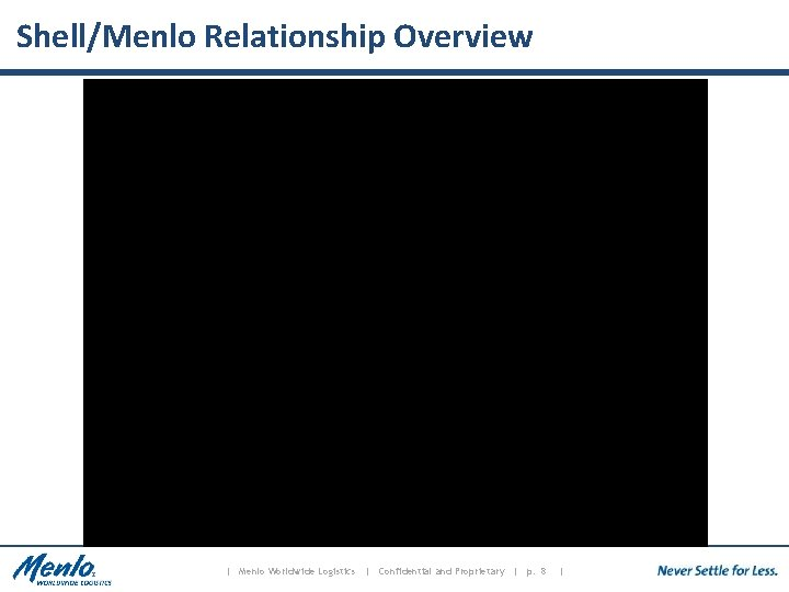 Shell/Menlo Relationship Overview | Menlo Worldwide Logistics | Confidential and Proprietary | p. 8