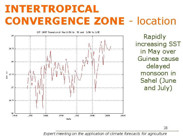 INTERTROPICAL CONVERGENCE ZONE - location Rapidly increasing SST in May over Guinea cause delayed