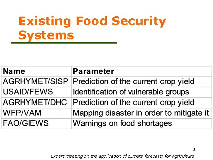 Existing Food Security Systems 3 Expert meeting on the application of climate forecasts for