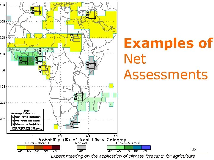Examples of Net Assessments 35 Expert meeting on the application of climate forecasts for