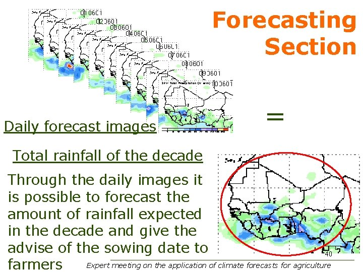 Forecasting Section Daily forecast images = Total rainfall of the decade Through the daily