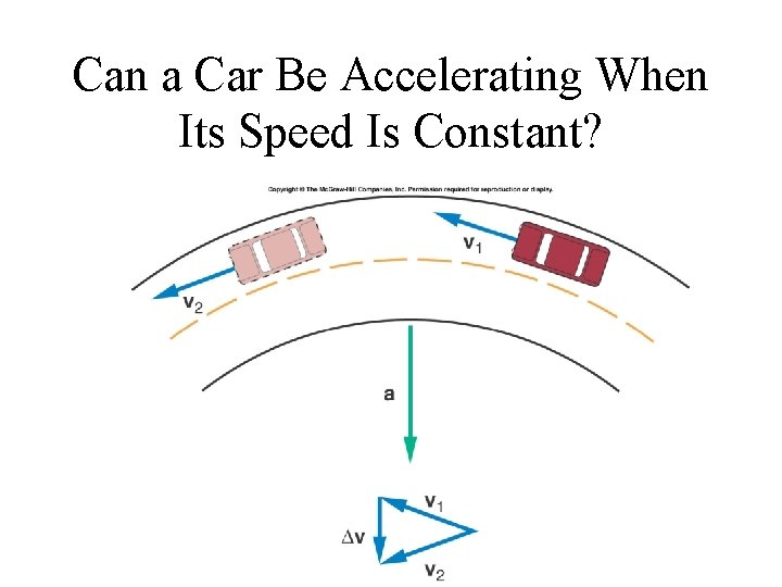 Can a Car Be Accelerating When Its Speed Is Constant?