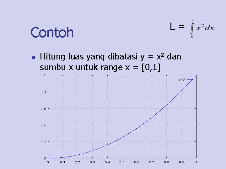 Contoh n L= Hitung luas yang dibatasi y = x 2 dan sumbu x