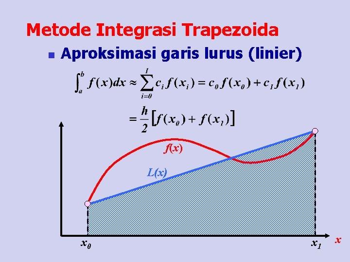 Metode Integrasi Trapezoida n Aproksimasi garis lurus (linier) f(x) L(x) x 0 x 1