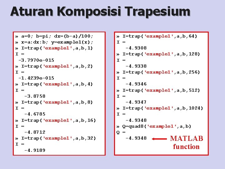 Aturan Komposisi Trapesium » » » I a=0; b=pi; dx=(b-a)/100; x=a: dx: b; y=example
