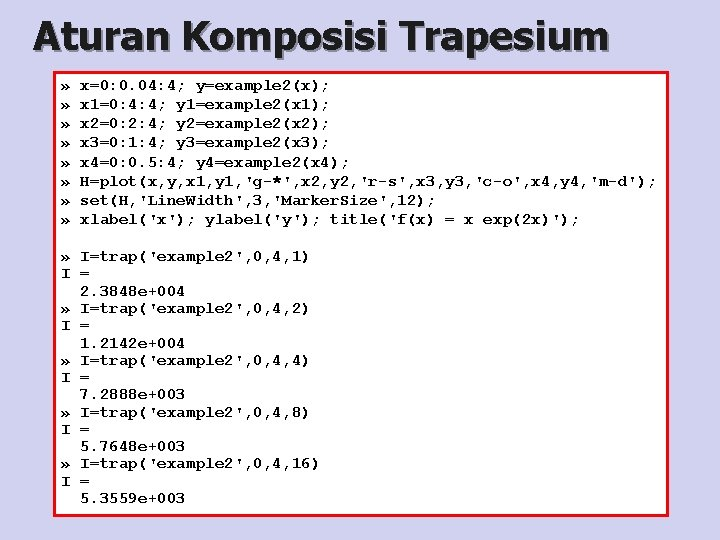 Aturan Komposisi Trapesium » » » » x=0: 0. 04: 4; y=example 2(x); x