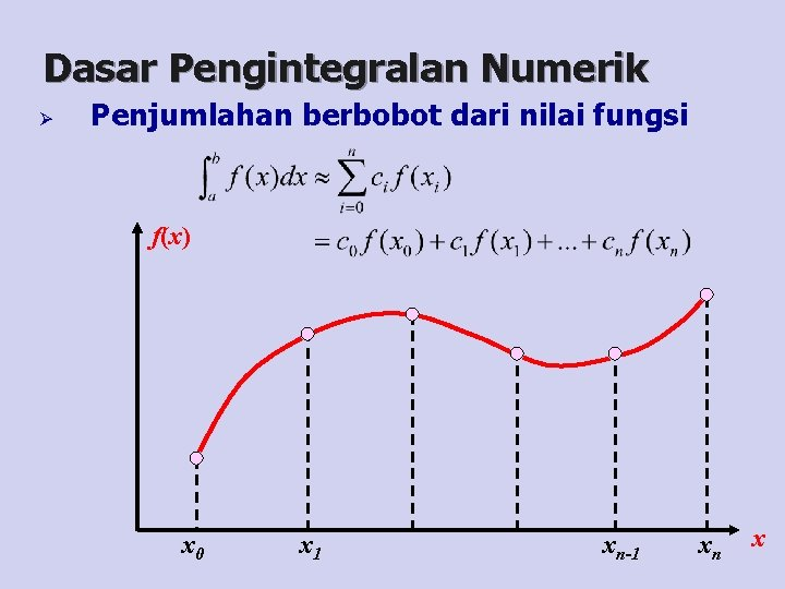 Dasar Pengintegralan Numerik Ø Penjumlahan berbobot dari nilai fungsi f(x) x 0 x 1