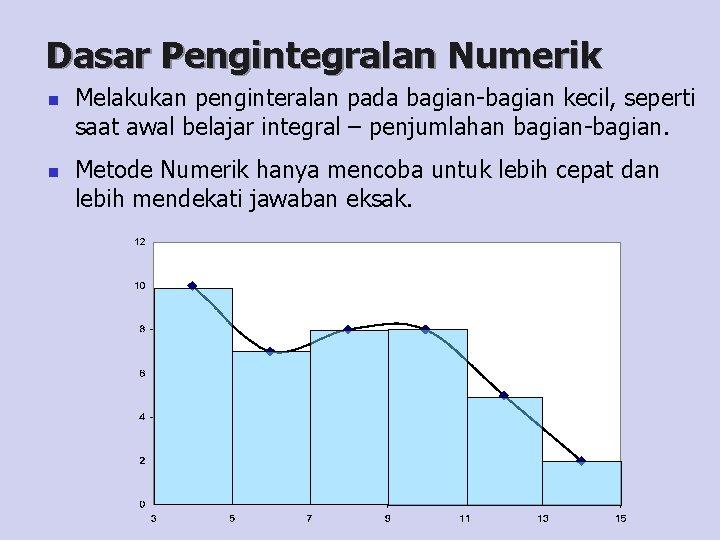 Dasar Pengintegralan Numerik n n Melakukan penginteralan pada bagian-bagian kecil, seperti saat awal belajar