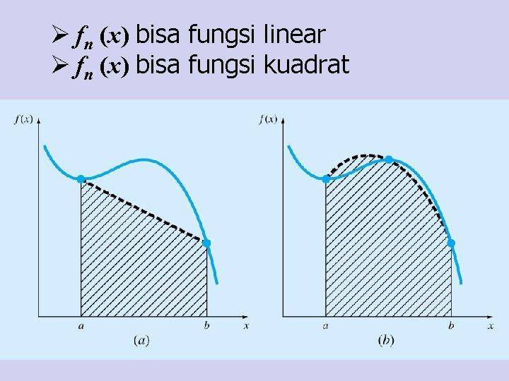Ø fn (x) bisa fungsi linear Ø fn (x) bisa fungsi kuadrat