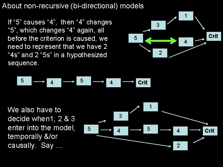 "About non-recursive (bi-directional) models 1 If "" 5"" causes "" 4"", then "" 4"""