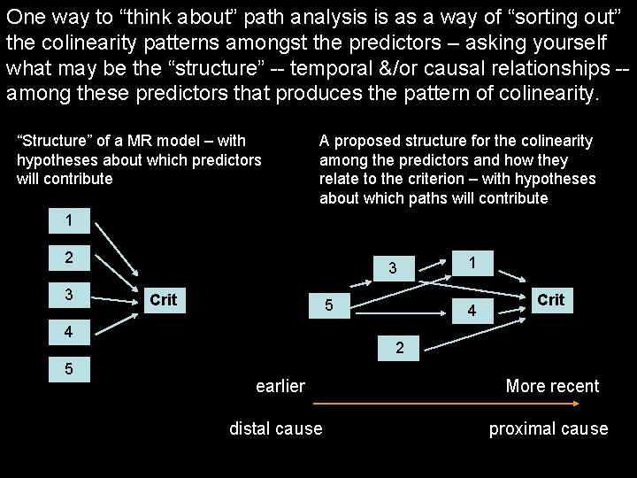 "One way to ""think about"" path analysis is as a way of ""sorting out"""