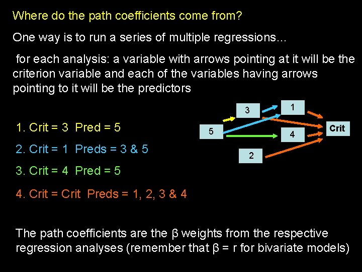 Where do the path coefficients come from? One way is to run a series