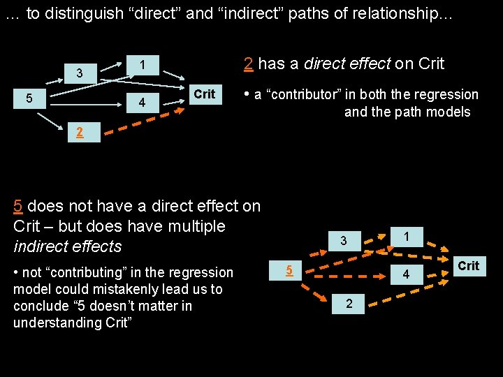 "… to distinguish ""direct"" and ""indirect"" paths of relationship… 3 5 2 has a"