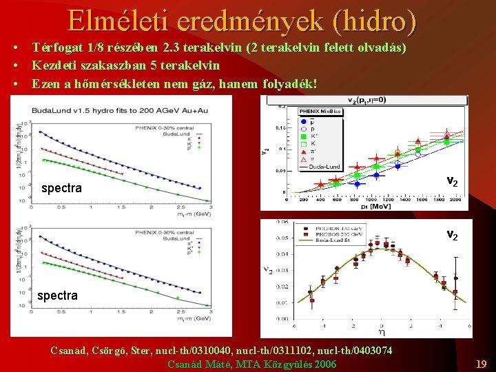 Elméleti eredmények (hidro) • • • Térfogat 1/8 részében 2. 3 terakelvin (2 terakelvin
