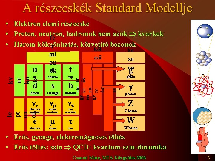 A részecskék Standard Modellje Elektron elemi részecske Proton, neutron, hadronok nem azok kvarkok fe