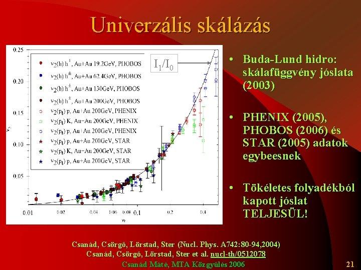 Univerzális skálázás I 1/I 0 • Buda-Lund hidro: skálafüggvény jóslata (2003) • PHENIX (2005),