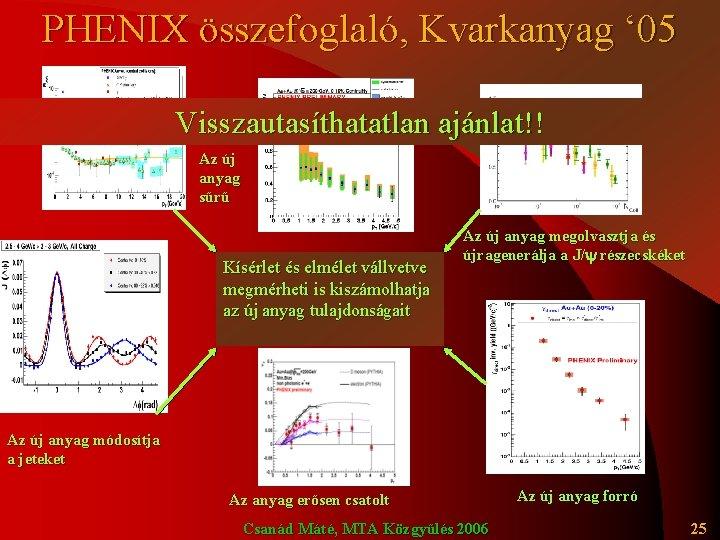 PHENIX összefoglaló, Kvarkanyag ' 05 Visszautasíthatatlan ajánlat!! Az új anyag sűrű Kísérlet és elmélet
