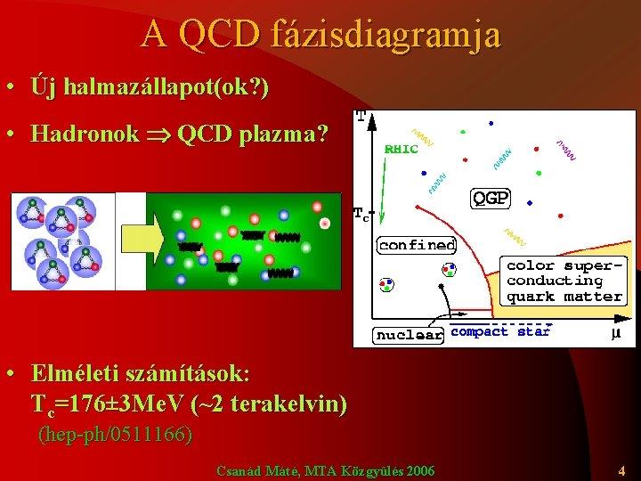 A QCD fázisdiagramja • Új halmazállapot(ok? ) • Hadronok QCD plazma? Tc • Elméleti