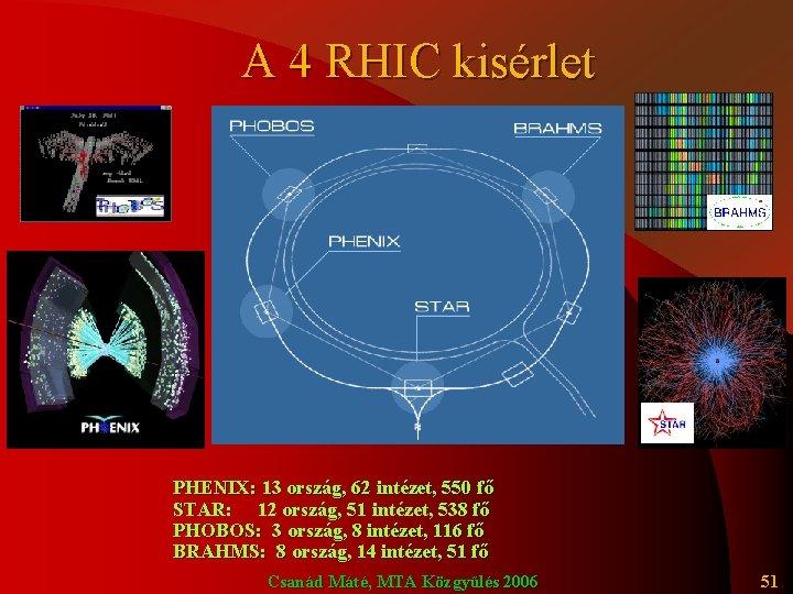 A 4 RHIC kisérlet PHENIX: 13 ország, 62 intézet, 550 fő STAR: 12 ország,