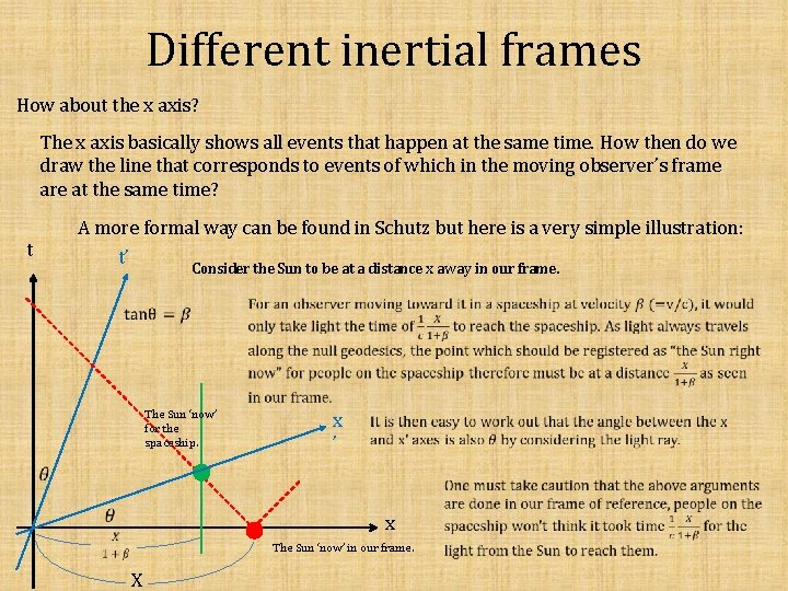 Different inertial frames How about the x axis? The x axis basically shows all