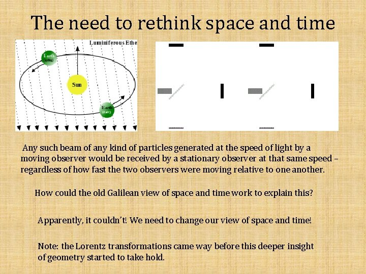 The need to rethink space and time Any such beam of any kind of