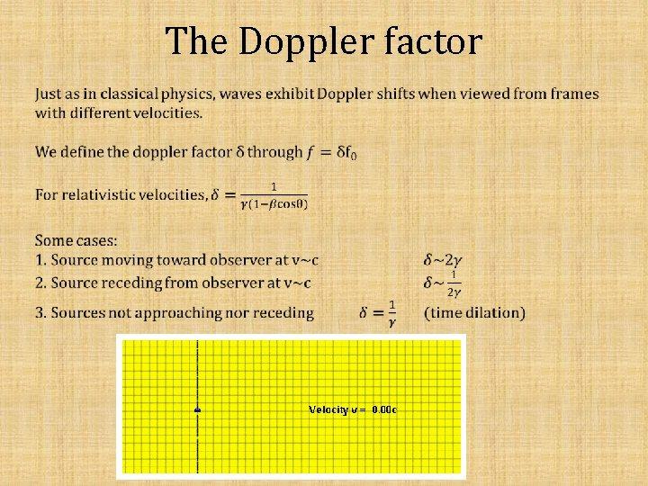 The Doppler factor