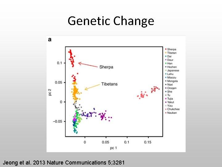 Genetic Change Jeong et al. 2013 Nature Communications 5; 3281