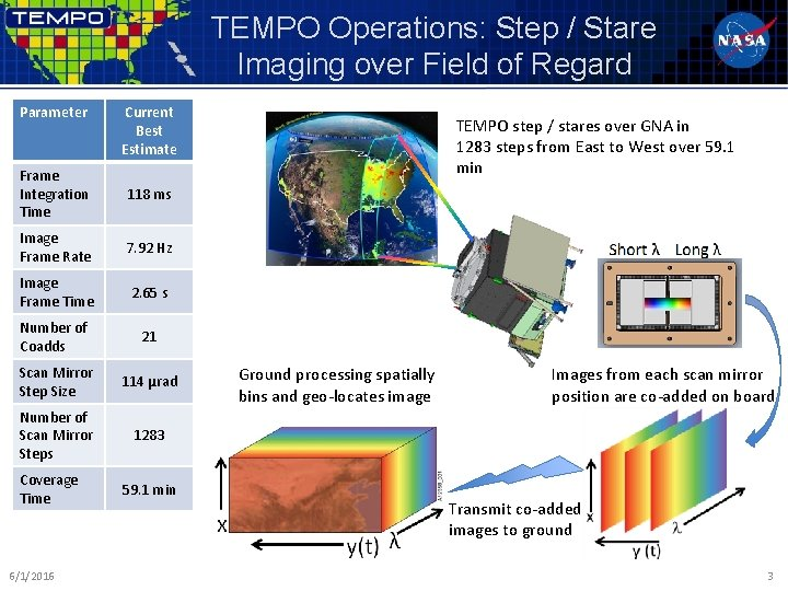 TEMPO Operations: Step / Stare Imaging over Field of Regard Parameter Current Best Estimate