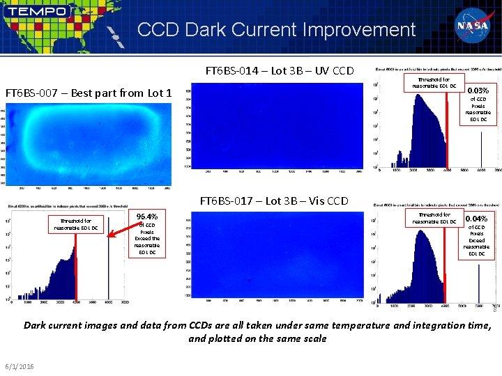 CCD Dark Current Improvement FT 6 BS-014 – Lot 3 B – UV CCD