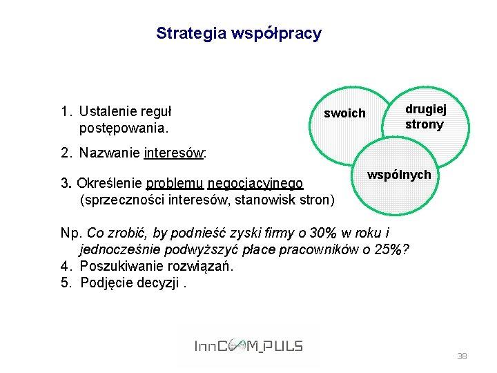 Strategia współpracy 1. Ustalenie reguł postępowania. swoich drugiej strony 2. Nazwanie interesów: 3. Określenie