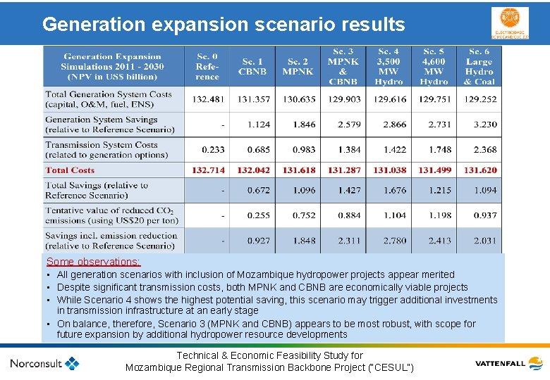 Generation expansion scenario results Klicka här för att ändra format på underrubrik i bakgrunden