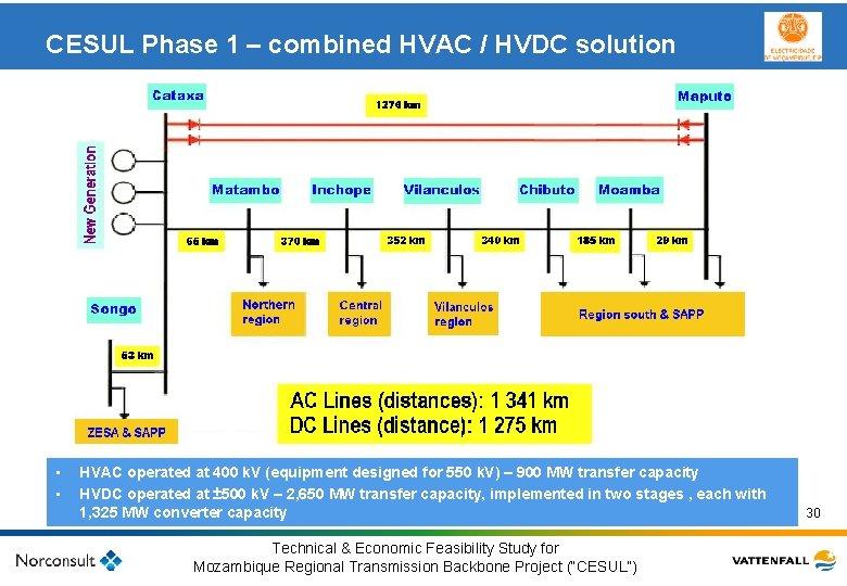 CESUL Phase 1 – combined HVAC / HVDC solution Klicka här för att ändra