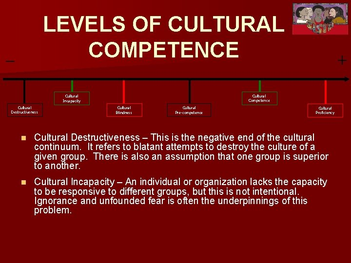 LEVELS OF CULTURAL COMPETENCE Cultural Competence Cultural Incapacity Cultural Destructiveness Cultural Blindness Cultural Pre-competence