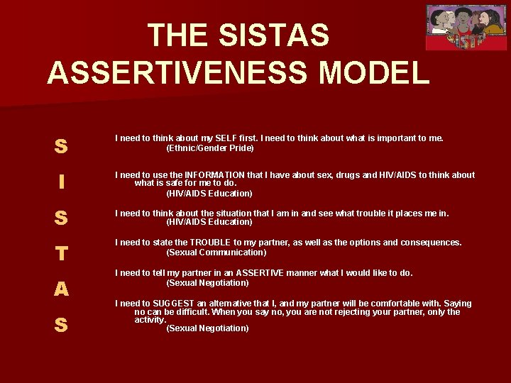 THE SISTAS ASSERTIVENESS MODEL S I S T A S I need to think