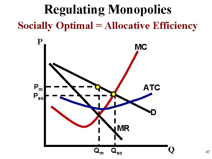 Regulating Monopolies Price. Optimal Ceiling at Socially Optimal Socially = Allocative Efficiency P MC