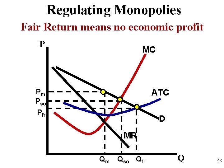 Regulating Monopolies Price Ceiling Returnprofit Fair Return meansat no. Fair economic P MC Pm