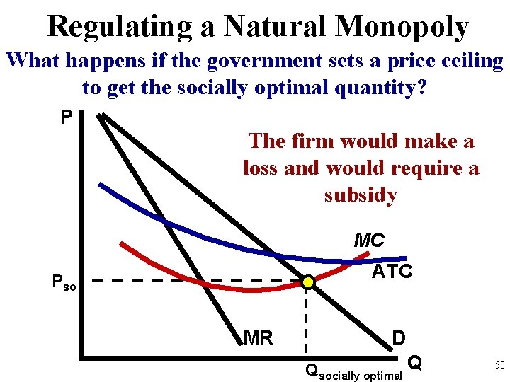 Regulating a Natural Monopoly What happens if the government sets a price ceiling to