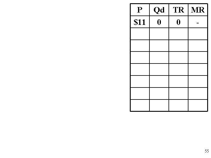 P Qd TR MR $11 0 0 - 55