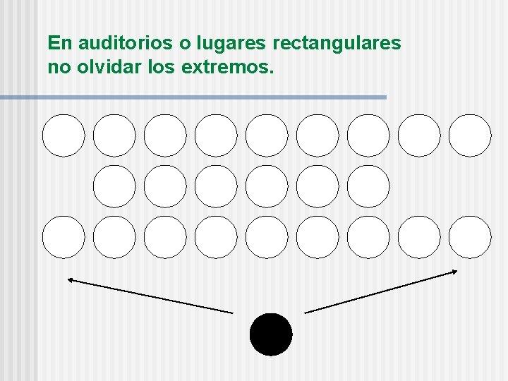 En auditorios o lugares rectangulares no olvidar los extremos.