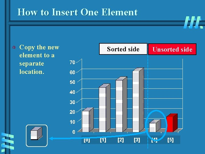 How to Insert One Element ¶ Copy the new element to a separate location.