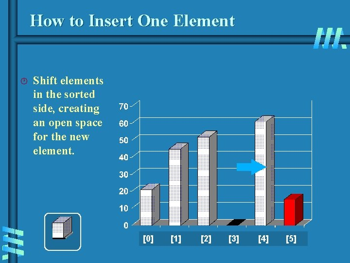 How to Insert One Element · Shift elements in the sorted side, creating an