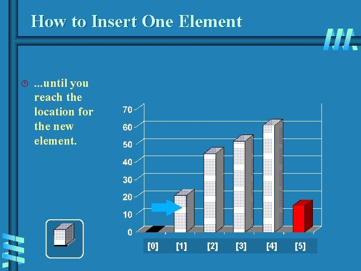 How to Insert One Element · . . . until you reach the location