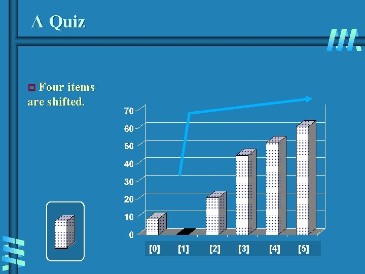 A Quiz p Four items are shifted. [0] [1] [2] [3] [4] [5]
