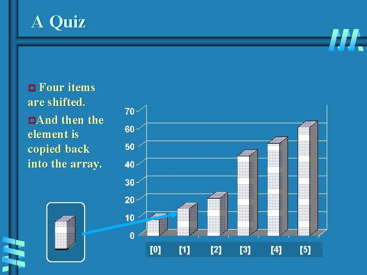 A Quiz p Four items are shifted. p. And then the element is copied