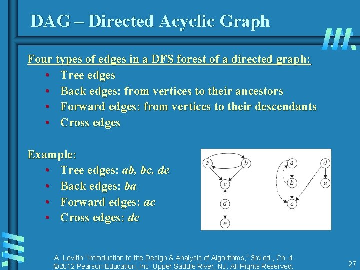 DAG – Directed Acyclic Graph Four types of edges in a DFS forest of