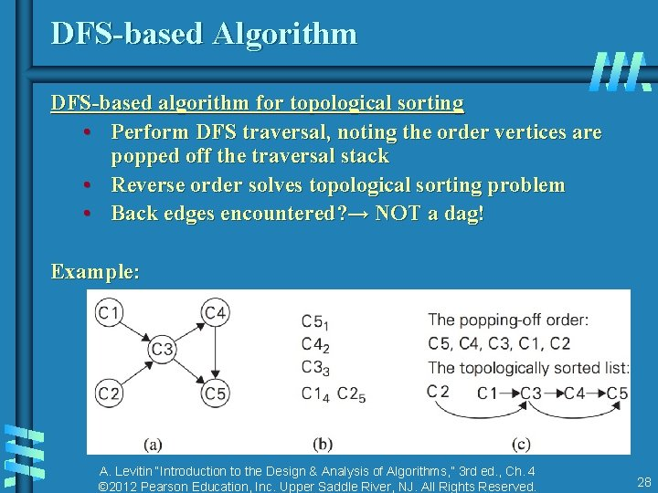 DFS-based Algorithm DFS-based algorithm for topological sorting • Perform DFS traversal, noting the order
