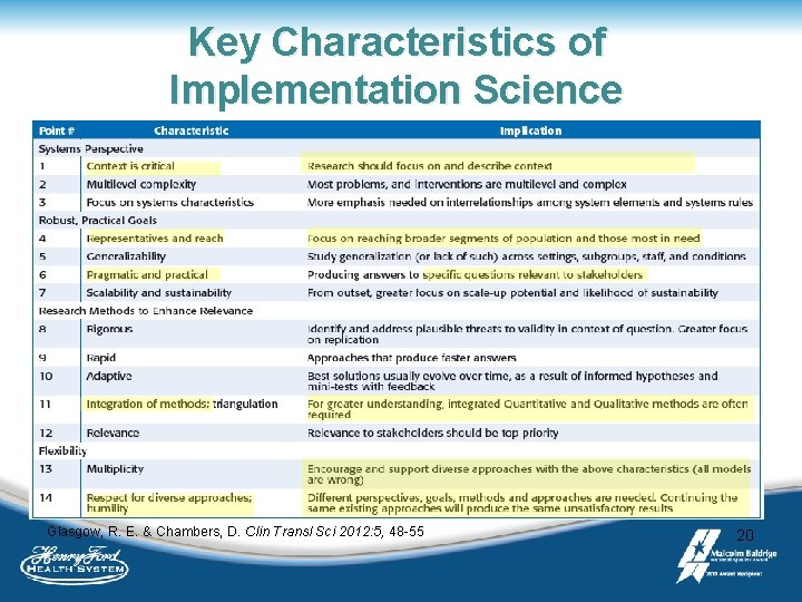 Key Characteristics of Implementation Science Glasgow, R. E. & Chambers, D. Clin Transl Sci