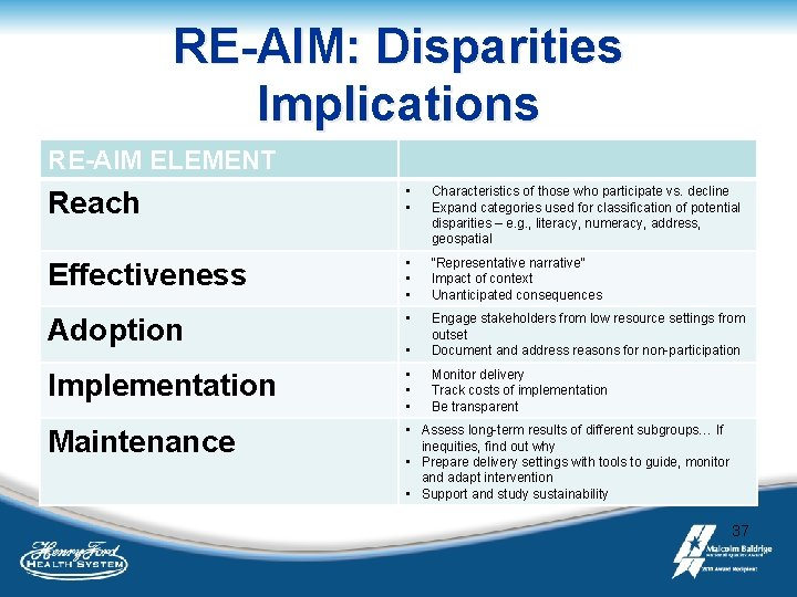 RE-AIM: Disparities Implications RE-AIM ELEMENT Reach • • Characteristics of those who participate vs.